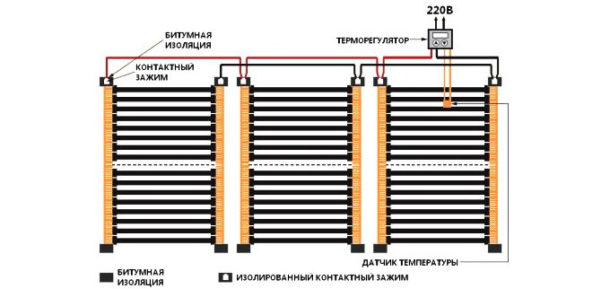 Электрическая схема соединения шин инфракрасного плёночного тёплого пола