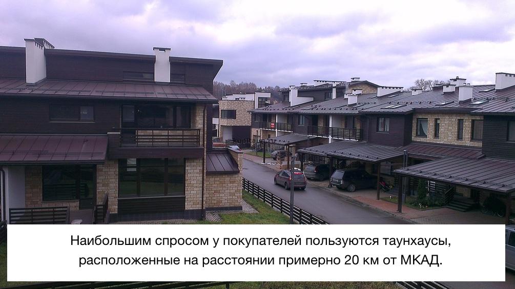 недвижимость Новой Москвы 2