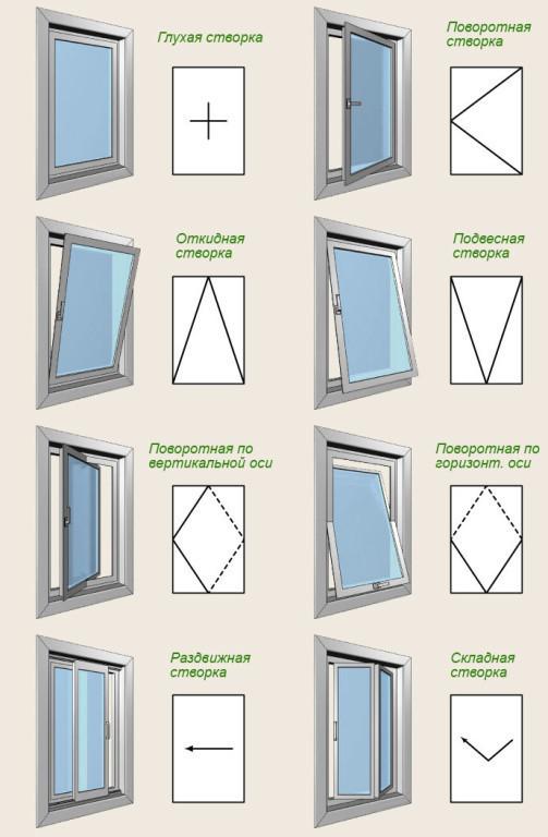 открывание окна