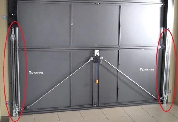 подъемно-поворотные ворота с пружинами