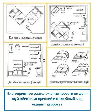 расположить мебель в спальне по фен-шуй