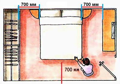 расставить мебель в спальне 2