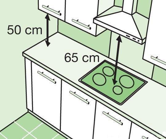 разместить мебель в кухне 2