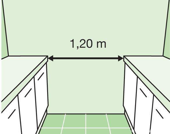 разместить мебель в кухне