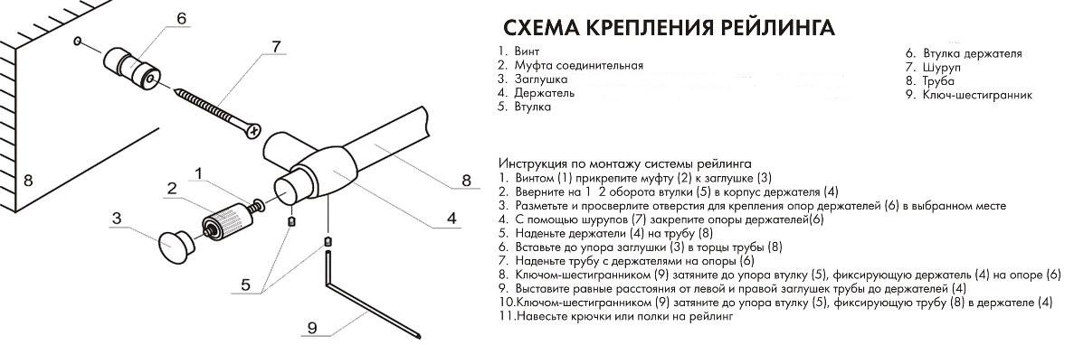 rejlingi-dlya-kukhni 16