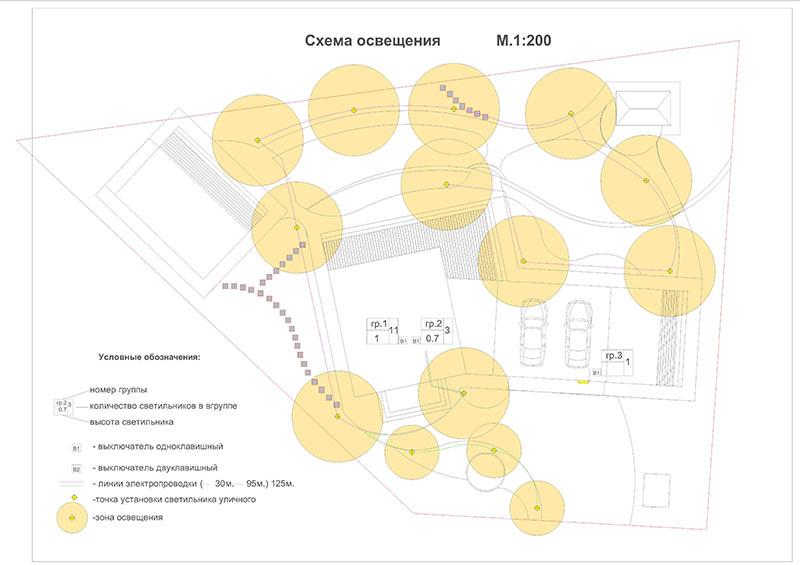 схема освещения участка 3