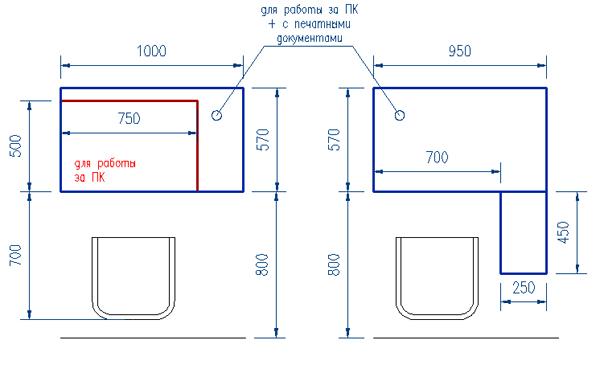 стол для домашнего кабинета параметры