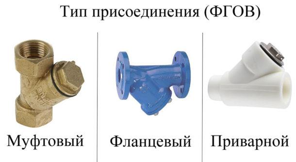 Тип присоединения фильтра грубой очистки воды