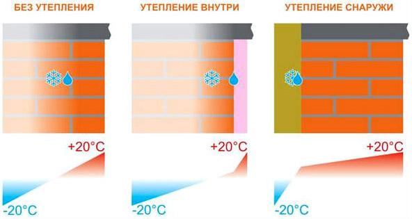 утепление многоквартирных домов 7