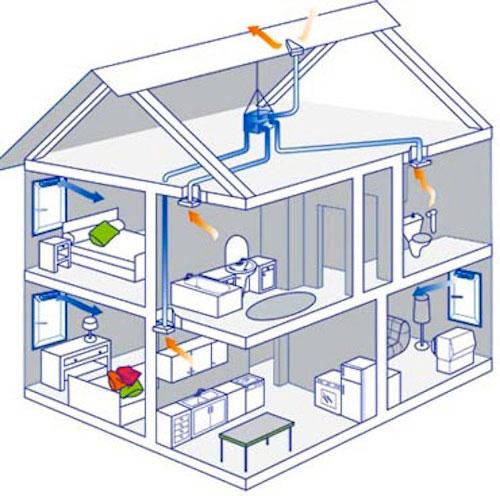 вентиляция в квартире 2